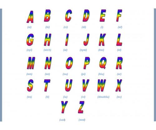Alphabets Pronounciation